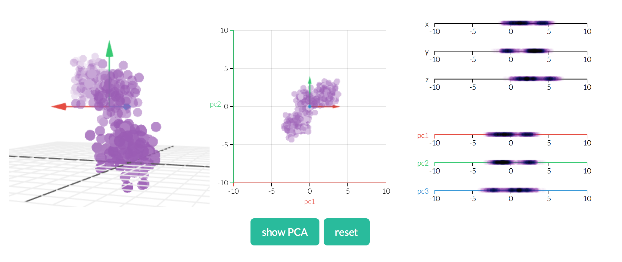 Example Interactive Visualization